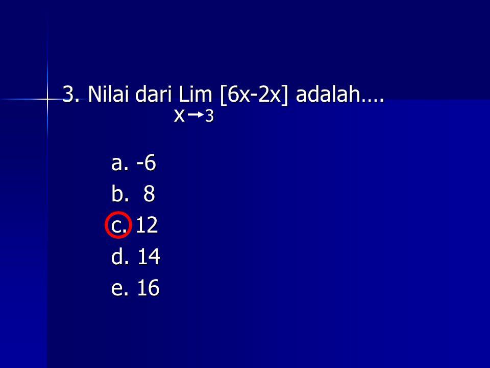 3. Nilai dari Lim [6x-2x] adalah….